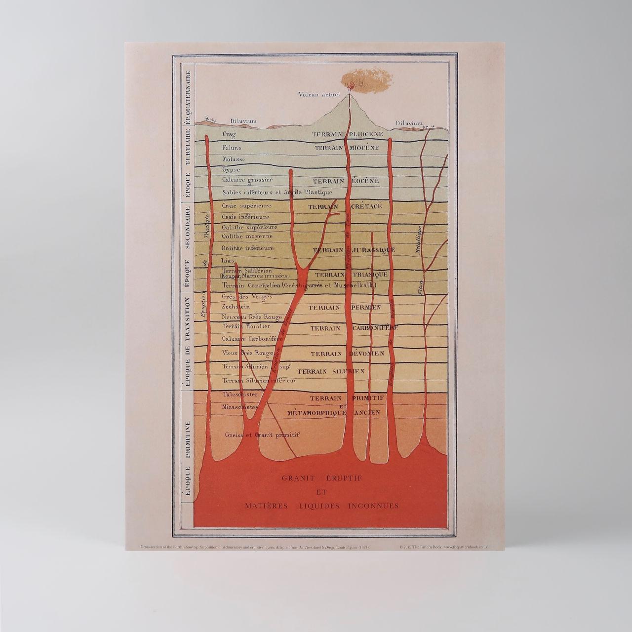 Volcano Print